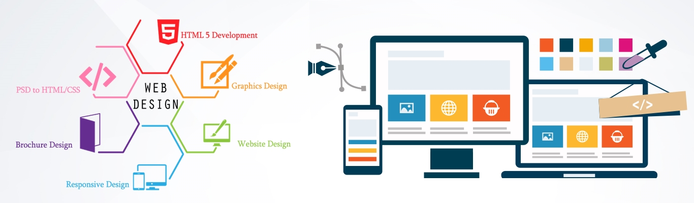 Our Best Web Development & Website Designing Services in india